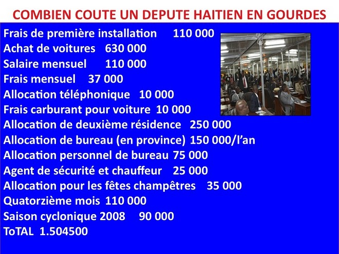 combien coute un depute haitien en gourdes haitian truth org proud to be haiti 39 s most. Black Bedroom Furniture Sets. Home Design Ideas