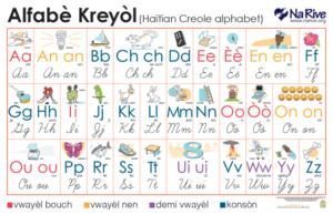 Teaching Creole in Haiti