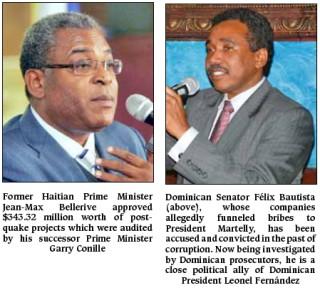 Rapport sur les Contrats de Jean Max Bellerive et les Dominicains